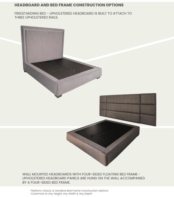 Custom Home Furniture - Custom Luxury Beds with Wall Panel Headboard | Blend Home Furnishings