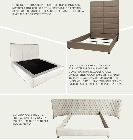 Custom Upholstered Bed with Luxury Custom Wall Panel Headboard - Custom Bedroom Furniture | Blend Home Furnishings